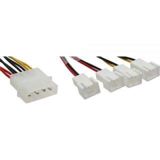 Lüfter Adapterkabel, 2x 12V und 2x 5V, für 4 Lüfter